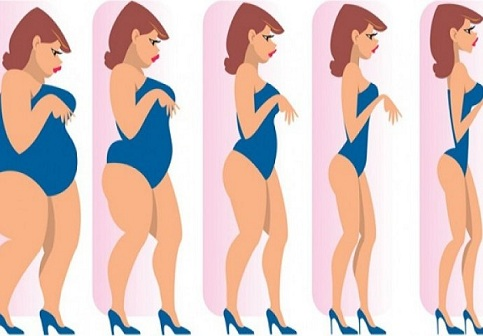 cinderella solution weight loss results